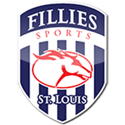 Fillies Sports St. Louis Soccer for Girls